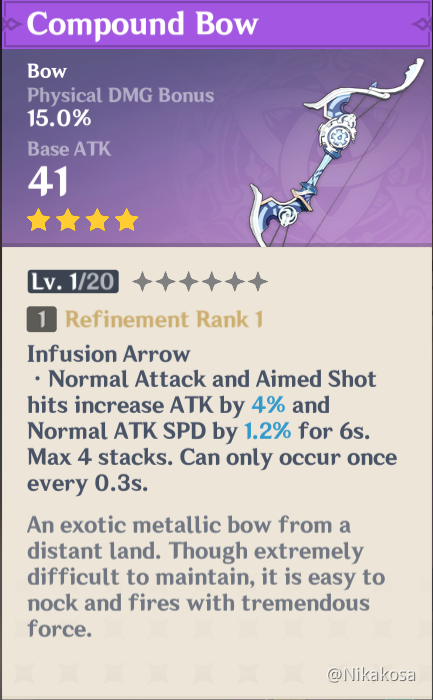 Build Guide The Crow And Bow Fischl Dps And Support Guide Genshin Impact Official Community